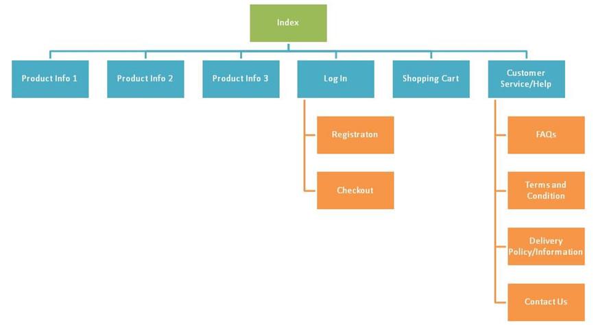 Web Design Tips11