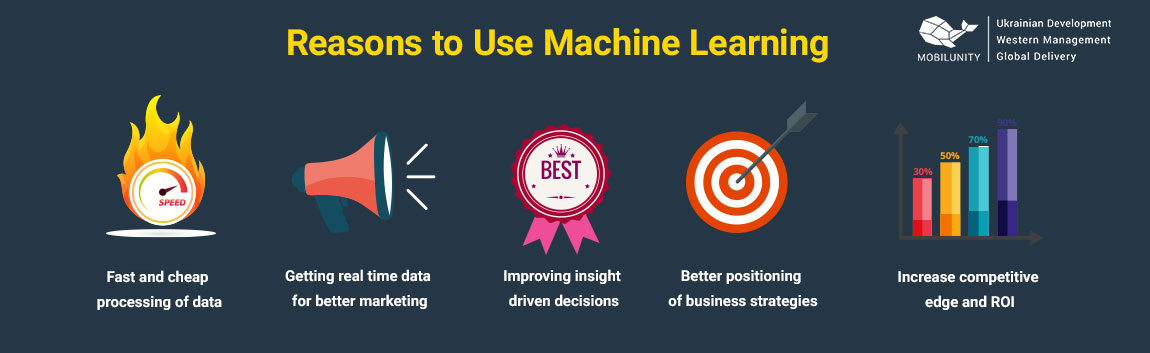reasons why machine learning team use it