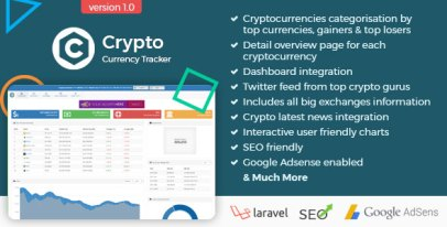 Crypto currency Trading