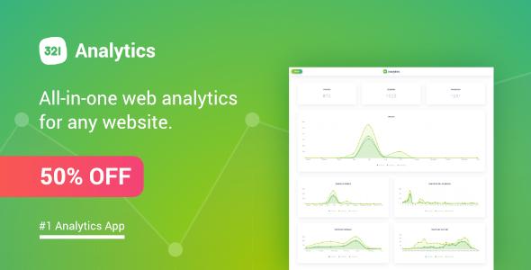321 Analytics - All-in-one web analytics