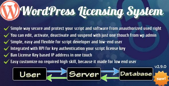 Wordpress Licensing System Basic v3.0.2