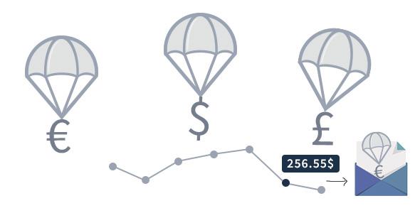 WooCommerce Price History v3.0