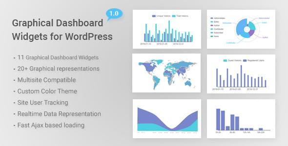 Graphical Dashboard Widgets for WordPress v1.1