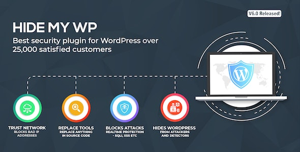 Hide My WP v6.2.3 - Amazing Security Plugin for WordPress!