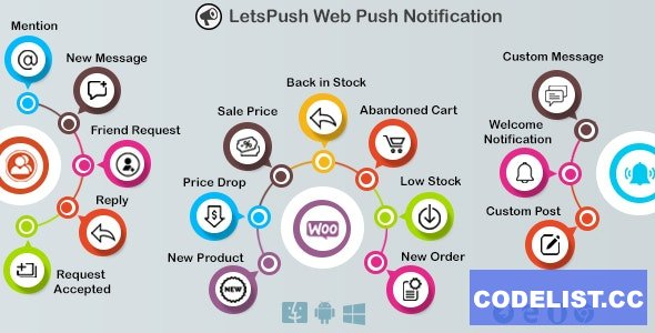 Web push notifications plugin for WordPress, Woocommerce and BuddyPress v3.0.6