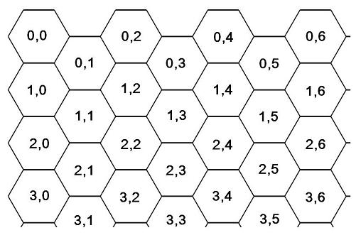 two dimensional hexagon array