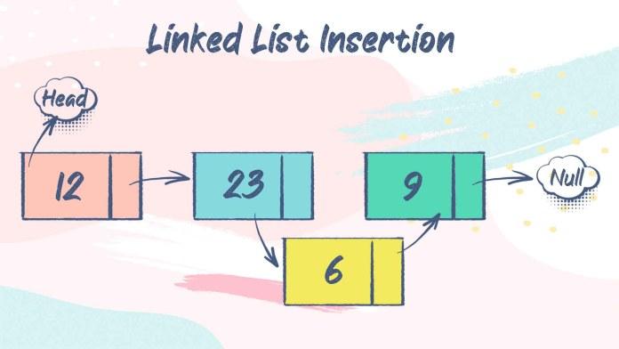 Linked List Insertion – Linked List Tutorial Series #2