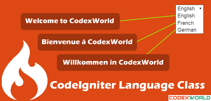 multi-language-implementation-in-codeigniter-by-codexworld