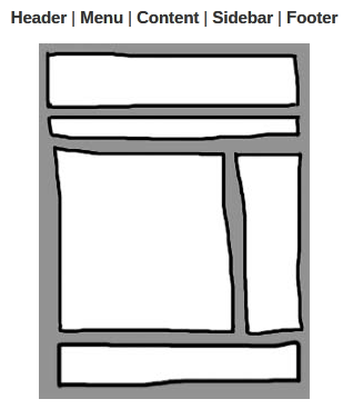 wordpress-theme-development-tutorial-design-codexworld