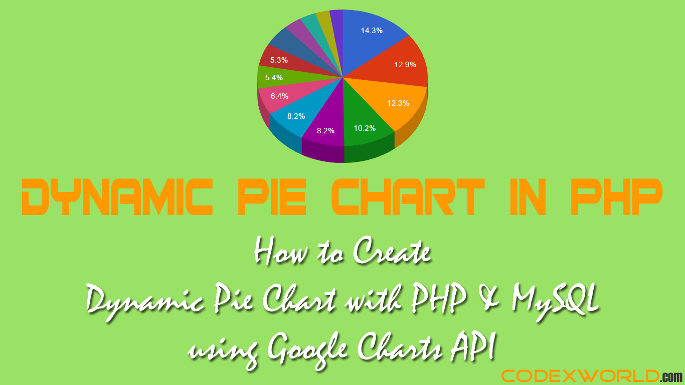 Create dynamic pie chart in php with google charts codexworld nvjuhfo Image collections