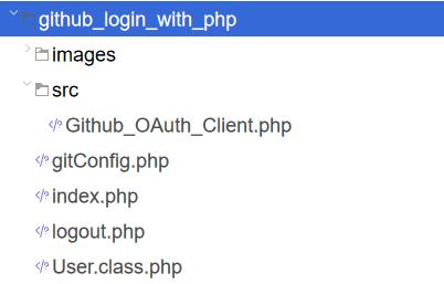 Login with GitHub OAuth API using PHP - CodexWorld