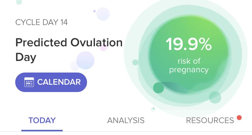 ovulation app - trying to get pregnant