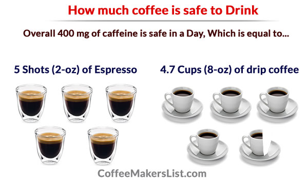 How Much Coffee Is Too Much And How Much Caffeine Is Safe For Your Health