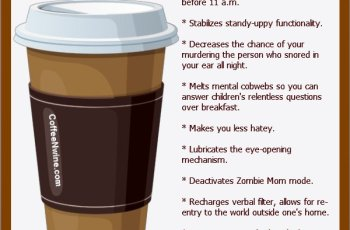 9 Proven health Benefits of Cofffee