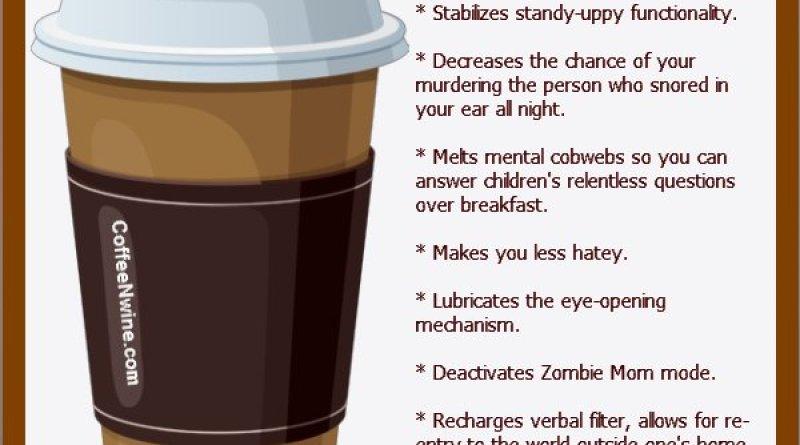 9 Proven health Benefits of Cofffee