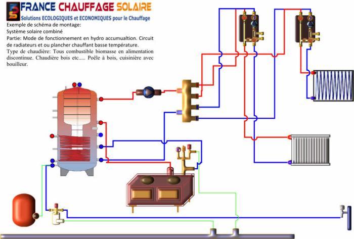 panneau photovoltaique avis