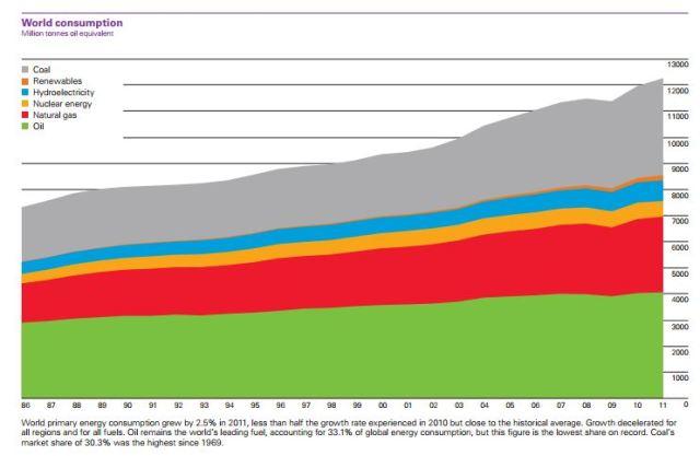energie solaire afrique