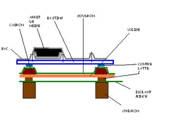 carport leroy merlin