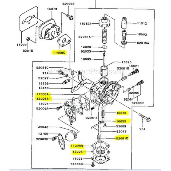 carburateur taille haie ryobi
