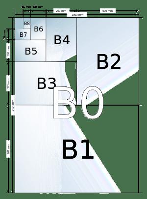 enveloppe format c4