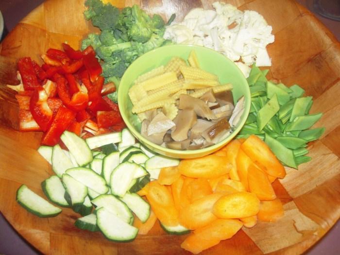 recette de marinade pour poulet