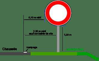 panneau signalisation routière pdf