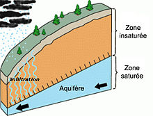 energie thermique def