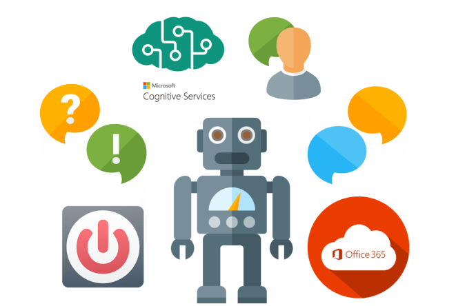 Office 365 and Cognitive Services