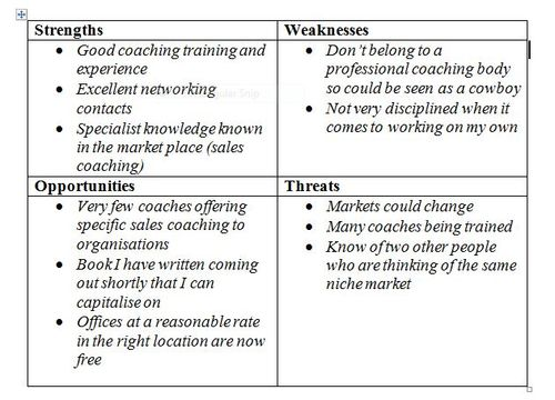 Personal Weakness Examples personal strengths and weaknesses term – Example of a Swot Analysis Paper