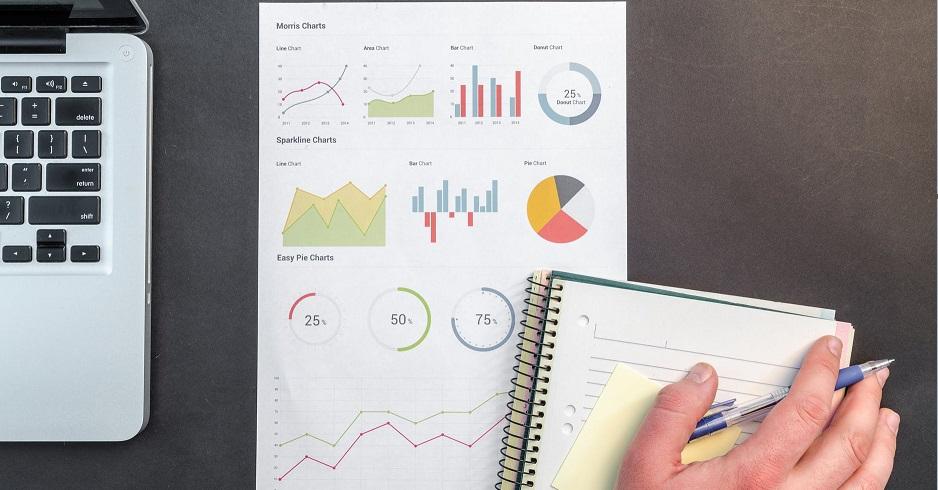 Benefits of Performance Marketing