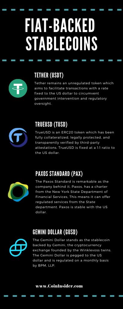 list of stablecoins coininsider