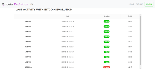 bitcoin evolution demo