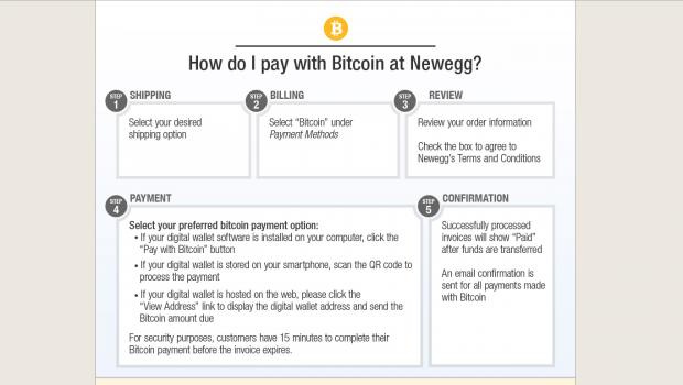 newegg-Bitcoin-620x350
