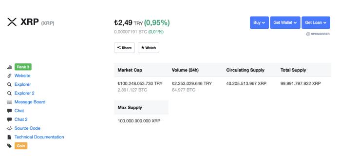 XRP Fiyat Satın Al