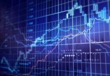 Günlük Fiyat Analizi