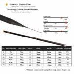 Jmmyq 8 m / 9 m / 10 m / 11m / 12m / 13m Chargeur Rod Canne à pêche télescopique Ultra Long Carbone Canne à pêche Peche (Color : Black, Length : 8m)