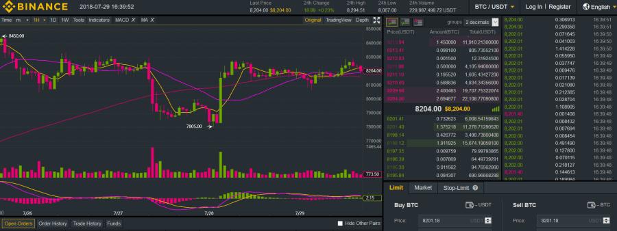 binance-advanced-trading-dashboard