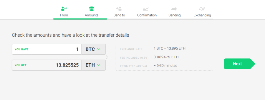 changelly-exchange-BTC-to-ETH