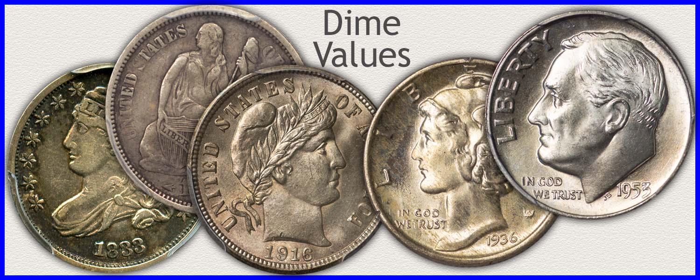 1937 Indian Head Nickel Coin Value