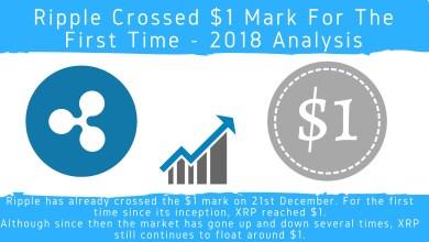 Ripple $1 2018 Analysis
