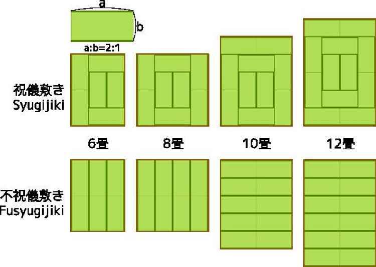 Montar Tatami
