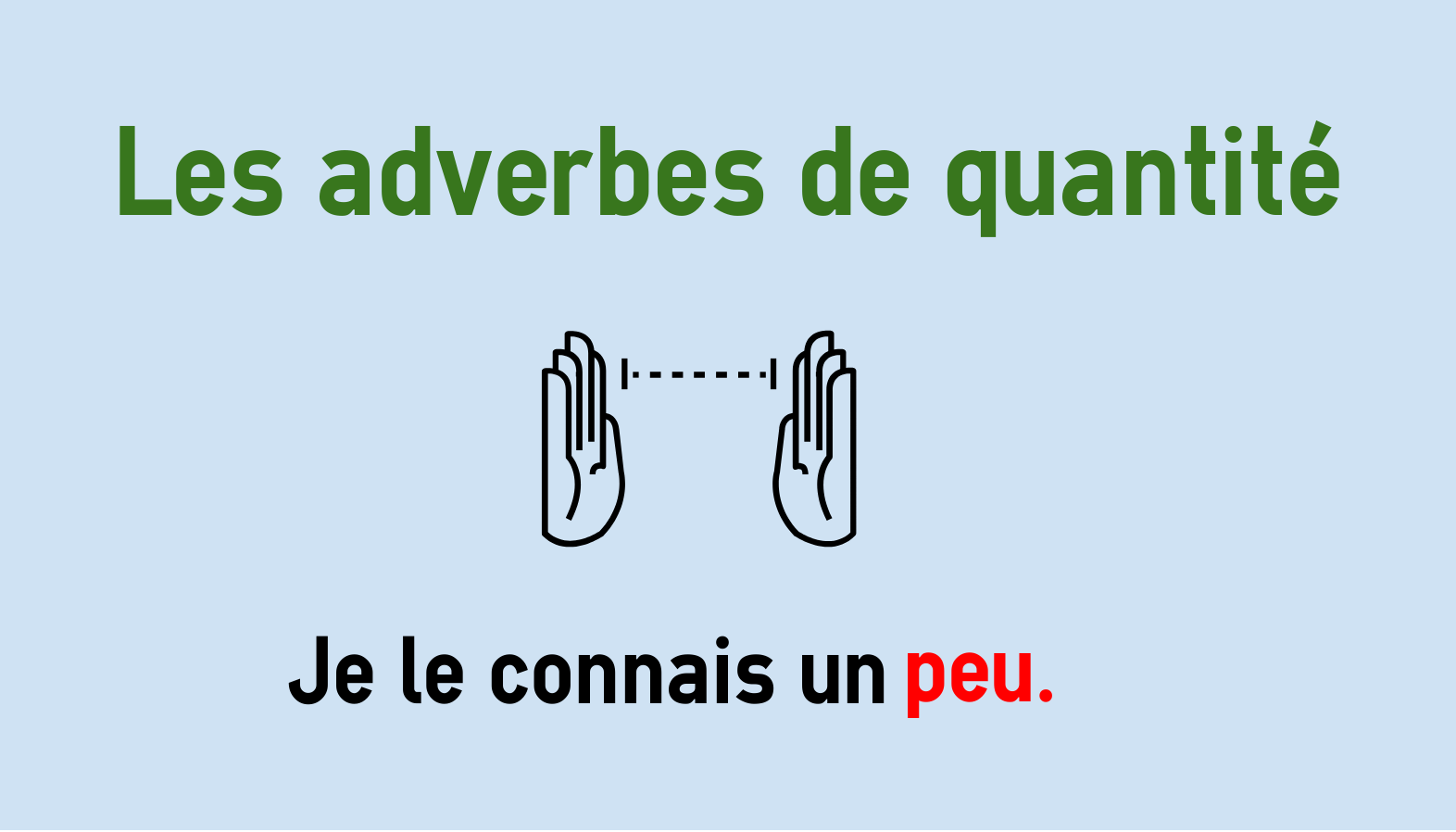 Worksheet Adverbs French