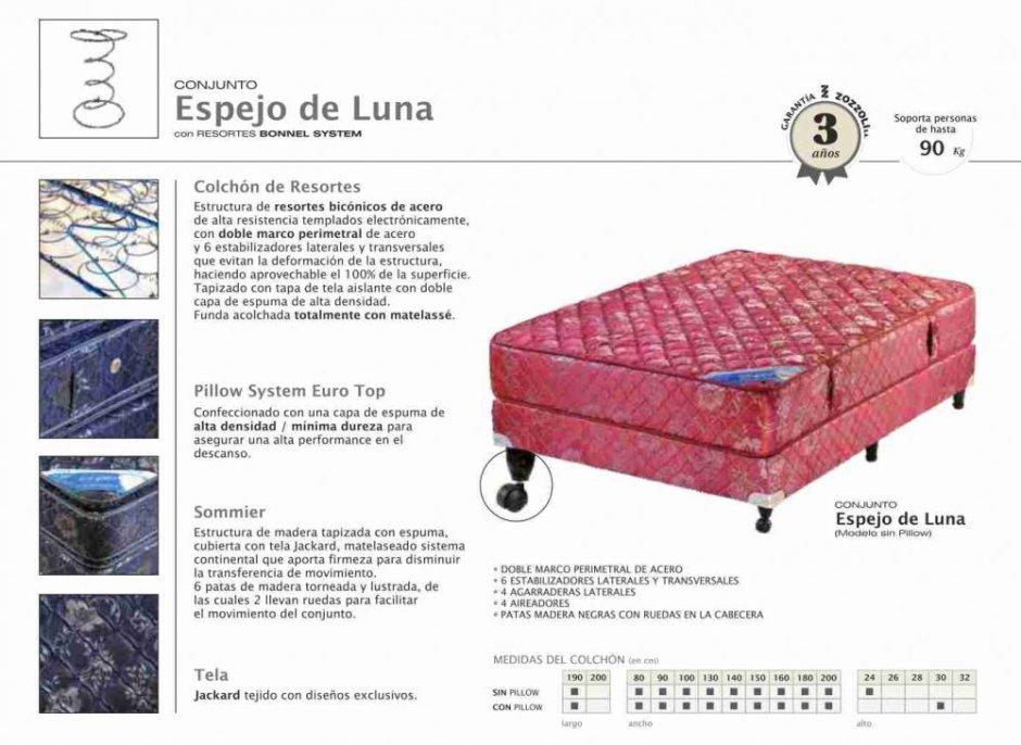 COLCHON ESPEJO DE LUNA 1.60 x 0.30 MAXIKING - Argentina Hogar