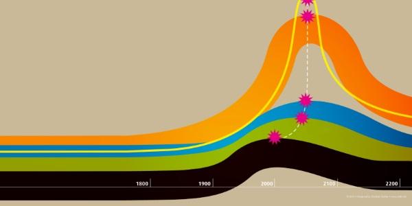 Limites crecimiento por allispossible (org) (uk)