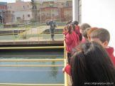 3er grado visito Aguas de Corrientes 111