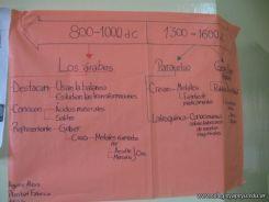 Historia de la Quimica 5