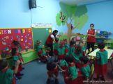 Primer semana de clases en el Jardin 86