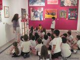 Visita al Museo 108