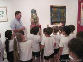Visita al Museo 143