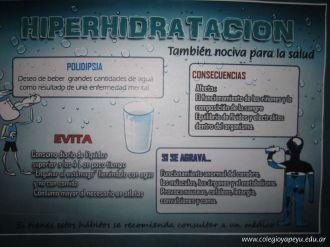 Hiperhidratacion 1